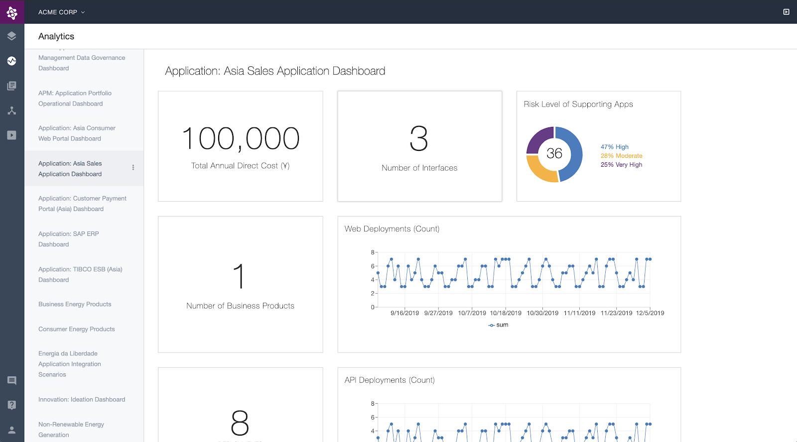 Ardoq generate Excel reports