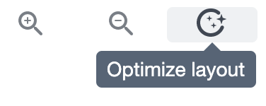 Ardoq optimise layout button